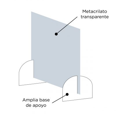 Características mampara